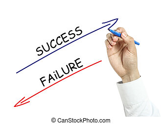 Businessman drawing success and failure concept