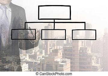 Businessman drawing the blank organization chart