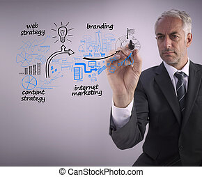 Businessman drawing the production cycle of a factory