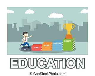 Businessman education photo text style