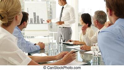 Businessman explaining bar chart to