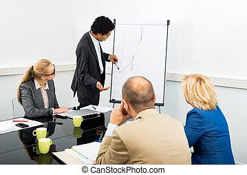 Businessman Explaining Graph On Filpchart To Colleagues