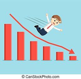 businessman falling to lower chart