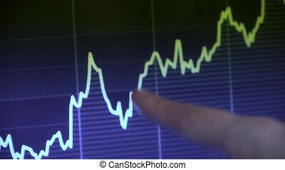Businessman finger touching Stock Market Graph on computer screen.