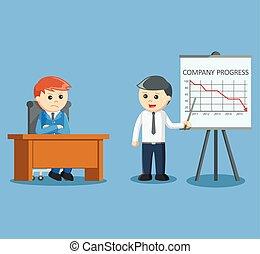 businessman giving decreased progre