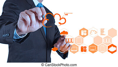 Businessman hand drawing a Cloud Computing diagram on the new computer interface
