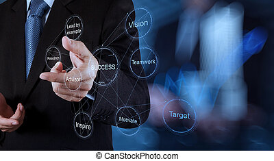 businessman hand drawing  business success chart concept