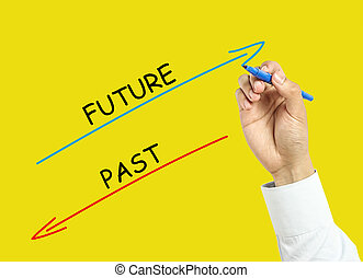 Businessman hand drawing future and past concept