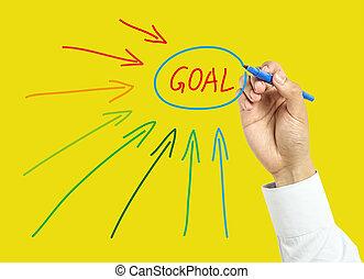 Businessman hand drawing set goal concept
