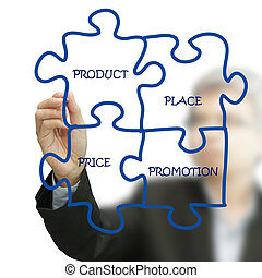 businessman hand draws puzzle diagram on white board