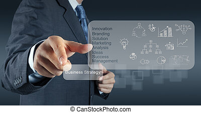 business strategy as concept