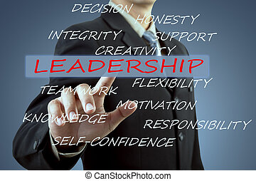 Businessman hand pushing leadership button, concept