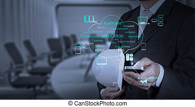 businessman hand use smart phone computer with email icon as concept