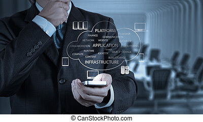 Businessman hand working with a Cloud Computing diagram on the new mobile phone as concept