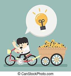 businessman has an idea
