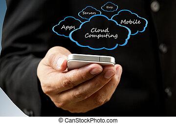 Businessman holding mobile phone Cloud computing concept