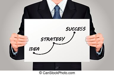 businessman holding success concept poster