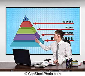 Financial Business pyramid