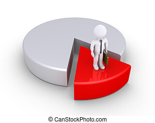 Businessman is the minority on a pie chart