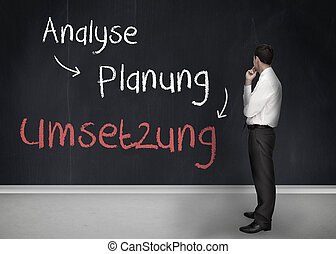 Businessman looking at a chalkboard of german planning terms