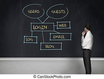 Businessman looking at login terms