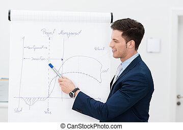 Businessman or team leader giving a presentation