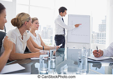 Businessman pointing at a chart