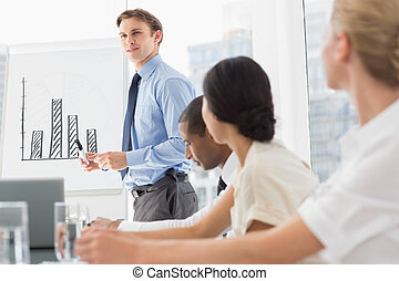 Businessman presenting bar chart to colleagues