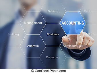 Businessman presenting the concept of accounting