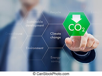 Businessman presenting the concept of CO2