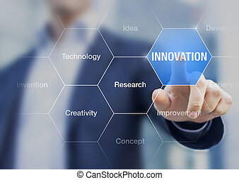 Businessman presenting the concept of innovation