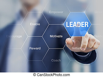 Businessman presenting the concept of Leader