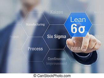 Businessman presenting the concept of Lean