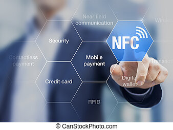 Businessman presenting the concept of NFC