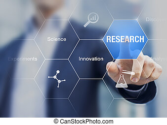 Businessman presenting the concept of Research