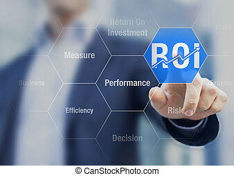Businessman presenting the concept of ROI