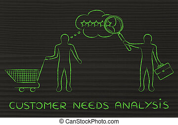 businessman reading customer's mind, with text Customer ...