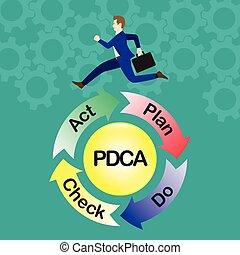 Businessman Running On PDCA Cycle