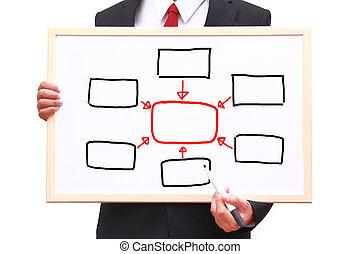 Businessman showing idea on white board