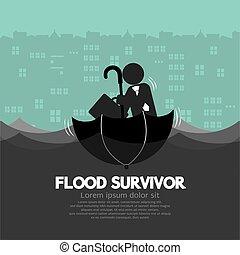 Flood Survivor