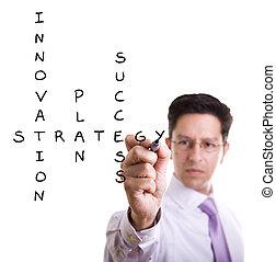 Businessman solving a strategy plan