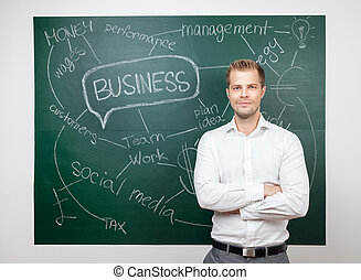 Businessman standing in front of a blackboard