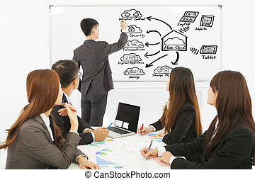 Businessman teaching about applications  of cloud computing