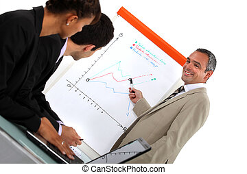 Businessman with a flipchart