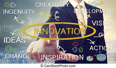 Businessman with business innovation concept with cartoon