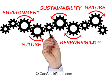 Businessman with business plan for sustainability, nature...