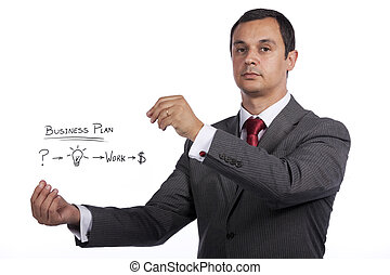 Businessman with ideas for success