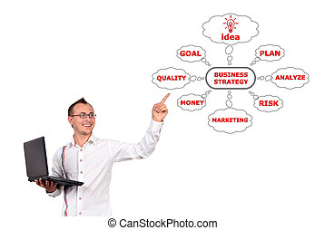points to business strategy