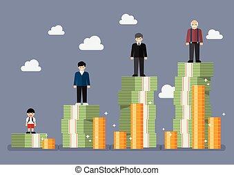 Businessman with retirement money plan