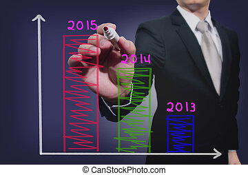 Businessman writing about 2015 on graph
